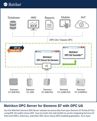 Siemens PLC data access with OPC UA or OPC Classic