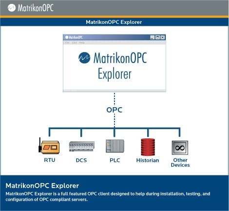 Free OPC client for testing OPC DA and A&E – MatrikonOPC